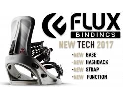 Технологии креплений Flux 2017
